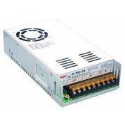 DEL1240 LED tápegység 250W 12V 20,83A IP20 ventilátoros delux