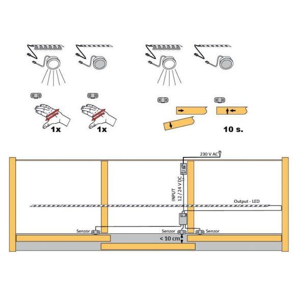 LED érzékelő kapcsoló, mozgásérzékelőhöz ajtóba fehér ST520R